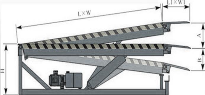 固定式液壓登車橋